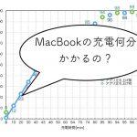 MacBookフル充電何分かかる?|実測→グラフ作成